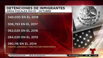 Detenciones de inmigrantes en cifras
