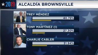 Habrá elección de desempate por la alcaldía de Brownsville