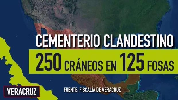 Hallan cementerio clandestino en Veracruz