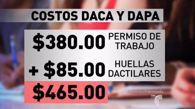 Preocupa el alto costo de DACA y DAPA