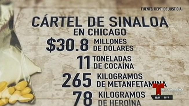 """Chicago: redes de """"El Chapo"""" siguen intactas"""