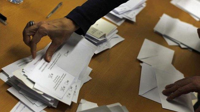 Cataluña votó por su independencia